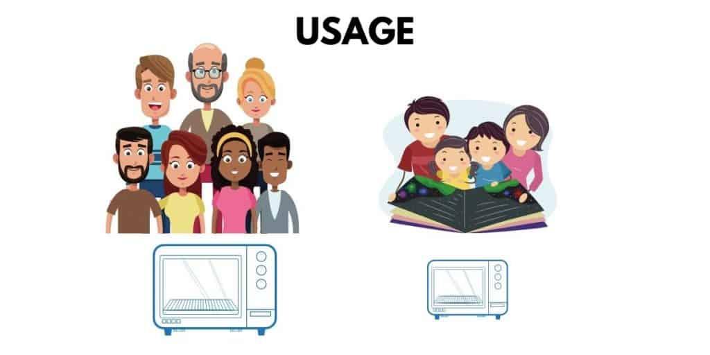 usage otg oven